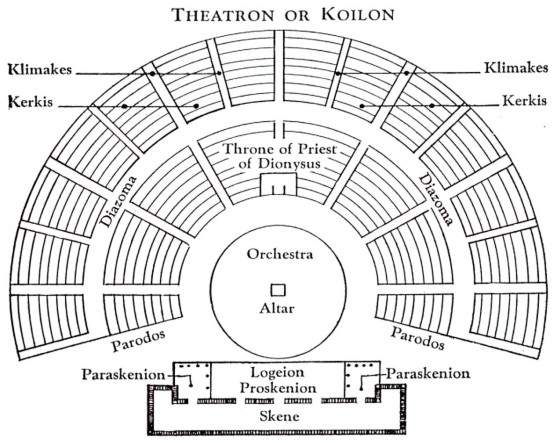 greek theatron